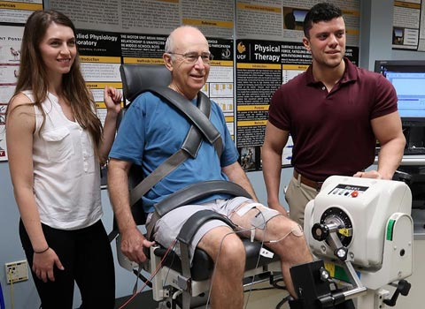 Neuromuscular Plasticity Lab